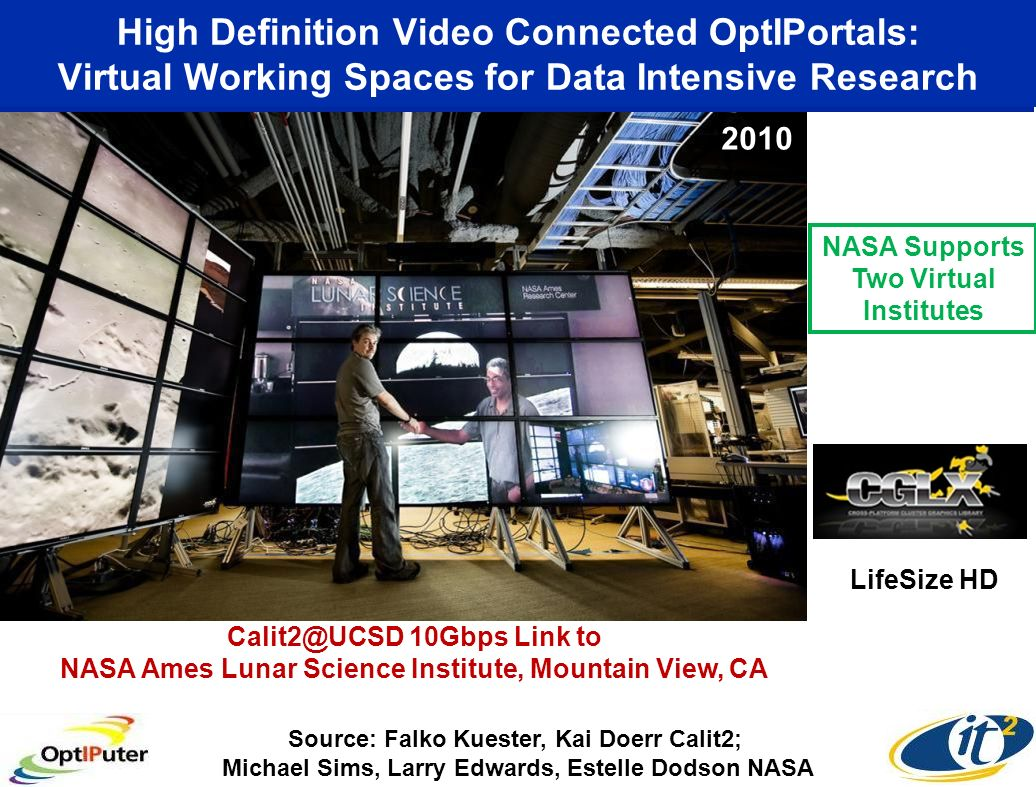 High Definition Video Connected OptIPortals: Virtual Working Spaces for Data Intensive Research Source: Falko Kuester, Kai Doerr Calit2; Michael Sims, Larry Edwards, Estelle Dodson NASA 10Gbps Link to NASA Ames Lunar Science Institute, Mountain View, CA NASA Supports Two Virtual Institutes LifeSize HD 2010