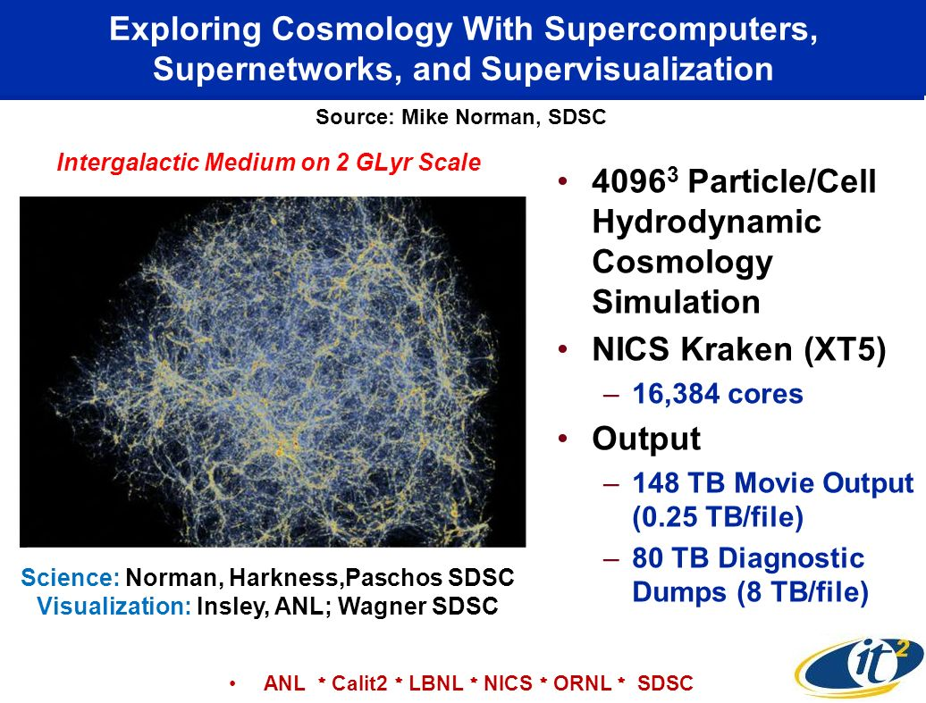 Exploring Cosmology With Supercomputers, Supernetworks, and Supervisualization 4096 3 Particle/Cell Hydrodynamic Cosmology Simulation NICS Kraken (XT5) –16,384 cores Output –148 TB Movie Output (0.25 TB/file) –80 TB Diagnostic Dumps (8 TB/file) Science: Norman, Harkness,Paschos SDSC Visualization: Insley, ANL; Wagner SDSC ANL * Calit2 * LBNL * NICS * ORNL * SDSC Intergalactic Medium on 2 GLyr Scale Source: Mike Norman, SDSC