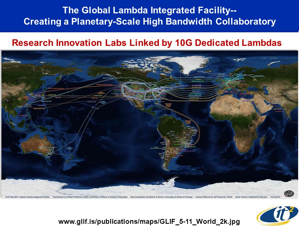The Global Lambda Integrated Facility-- Creating a Planetary-Scale High Bandwidth Collaboratory Research Innovation Labs Linked by 10G Dedicated Lambd