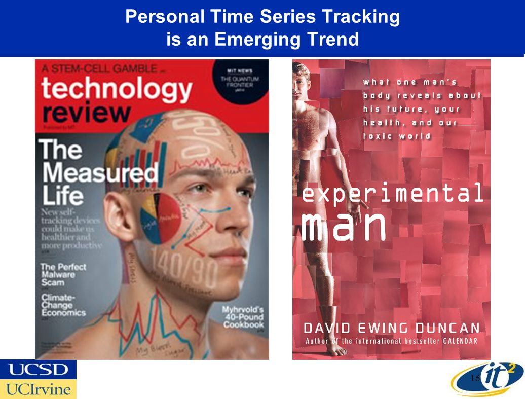 Personal Time Series Tracking is an Emerging Trend 16