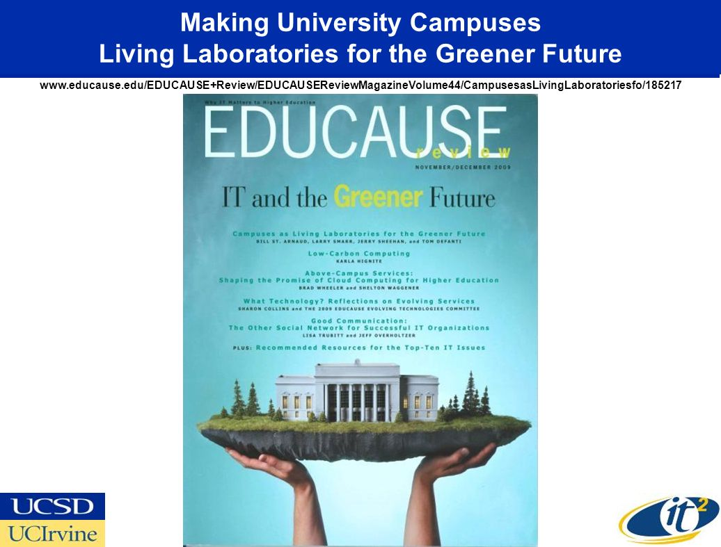 Making University Campuses Living Laboratories for the Greener Future www.educause.edu/EDUCAUSE+Review/EDUCAUSEReviewMagazineVolume44/CampusesasLiving