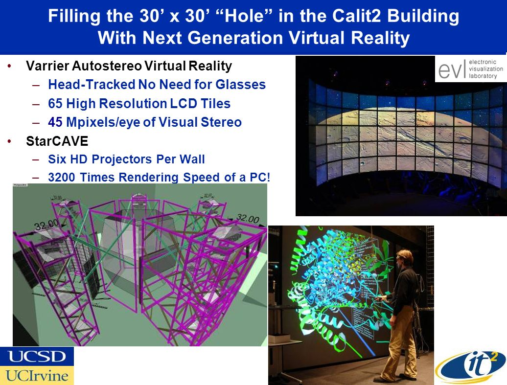 Filling the 30 x 30 Hole in the Calit2 Building With Next Generation Virtual Reality Varrier Autostereo Virtual Reality –Head-Tracked No Need for Glas