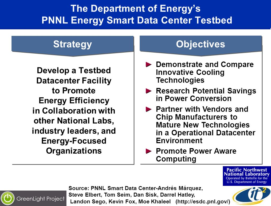 The Department of Energys PNNL Energy Smart Data Center Testbed StrategyObjectives Develop a Testbed Datacenter Facility to Promote Energy Efficiency
