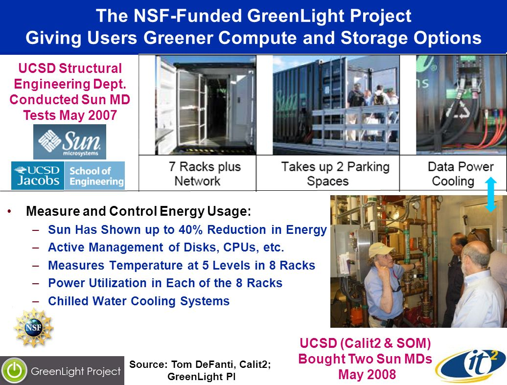The NSF-Funded GreenLight Project Giving Users Greener Compute and Storage Options Measure and Control Energy Usage: –Sun Has Shown up to 40% Reductio