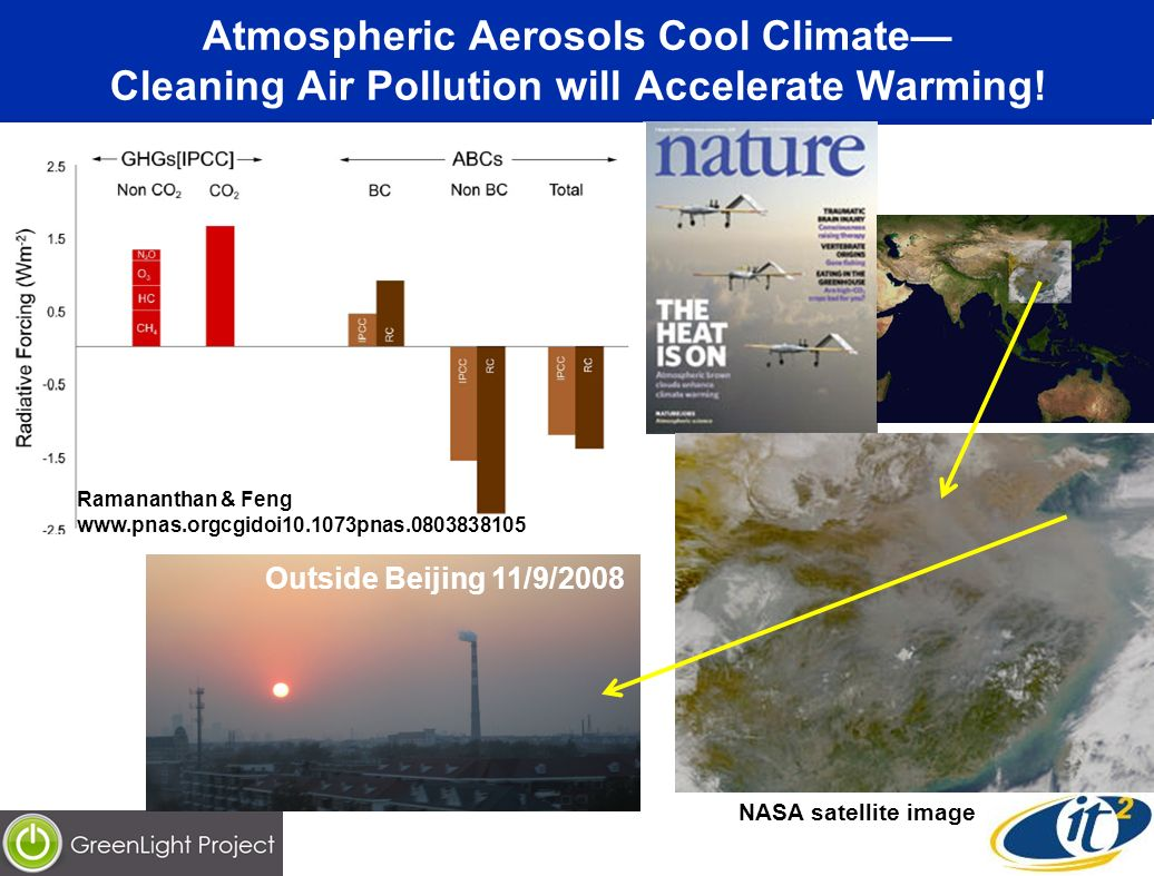 Atmospheric Aerosols Cool Climate Cleaning Air Pollution will Accelerate Warming! NASA satellite image Ramananthan & Feng www.pnas.orgcgidoi10.1073pna