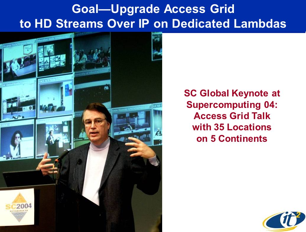GoalUpgrade Access Grid to HD Streams Over IP on Dedicated Lambdas SC Global Keynote at Supercomputing 04: Access Grid Talk with 35 Locations on 5 Continents