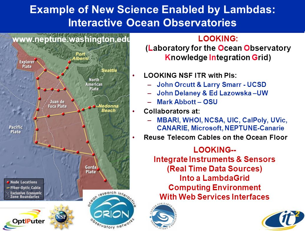 LOOKING: (Laboratory for the Ocean Observatory Knowledge Integration Grid) Example of New Science Enabled by Lambdas: Interactive Ocean Observatories LOOKING NSF ITR with PIs: –John Orcutt & Larry Smarr - UCSD –John Delaney & Ed Lazowska –UW –Mark Abbott – OSU Collaborators at: –MBARI, WHOI, NCSA, UIC, CalPoly, UVic, CANARIE, Microsoft, NEPTUNE-Canarie Reuse Telecom Cables on the Ocean Floor   LOOKING-- Integrate Instruments & Sensors (Real Time Data Sources) Into a LambdaGrid Computing Environment With Web Services Interfaces