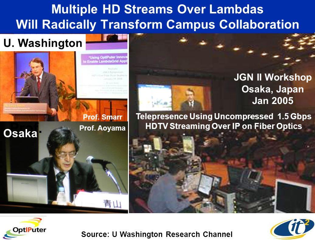 Multiple HD Streams Over Lambdas Will Radically Transform Campus Collaboration U.