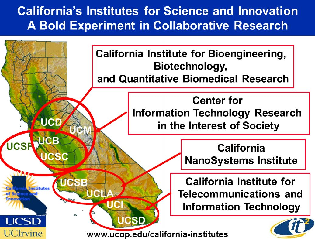 Californias Institutes for Science and Innovation A Bold Experiment in Collaborative Research UCSB UCLA California NanoSystems Institute UCSF UCB California Institute for Bioengineering, Biotechnology, and Quantitative Biomedical Research UCI UCSD California Institute for Telecommunications and Information Technology Center for Information Technology Research in the Interest of Society UCSC UCD UCM www.ucop.edu/california-institutes