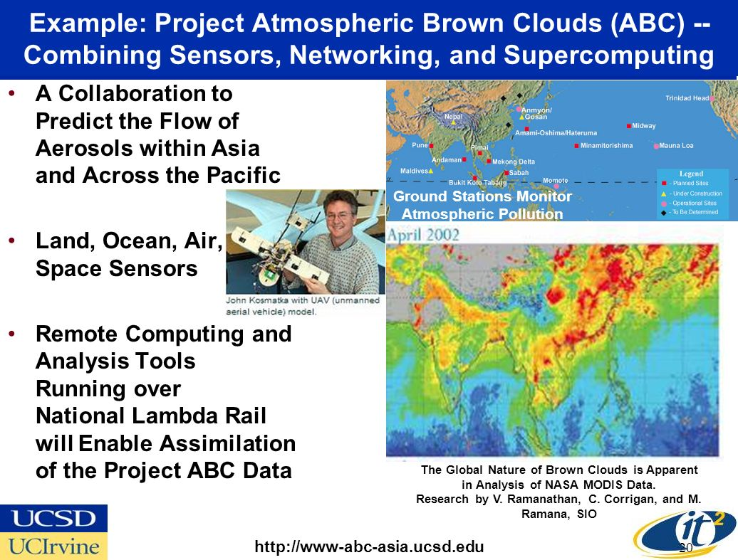 Example: Project Atmospheric Brown Clouds (ABC) -- Combining Sensors, Networking, and Supercomputing A Collaboration to Predict the Flow of Aerosols within Asia and Across the Pacific Land, Ocean, Air, Space Sensors Remote Computing and Analysis Tools Running over National Lambda Rail will Enable Assimilation of the Project ABC Data 20 http://www-abc-asia.ucsd.edu The Global Nature of Brown Clouds is Apparent in Analysis of NASA MODIS Data.