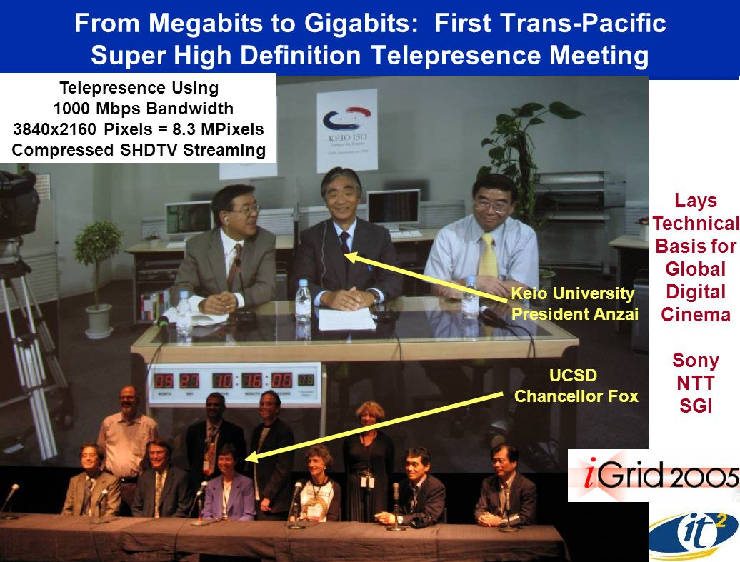 From Megabits to Gigabits: First Trans-Pacific Super High Definition Telepresence Meeting Keio University President Anzai UCSD Chancellor Fox Lays Tec