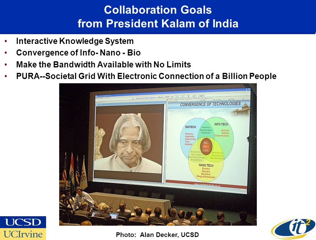 Collaboration Goals from President Kalam of India Interactive Knowledge System Convergence of Info- Nano - Bio Make the Bandwidth Available with No Li