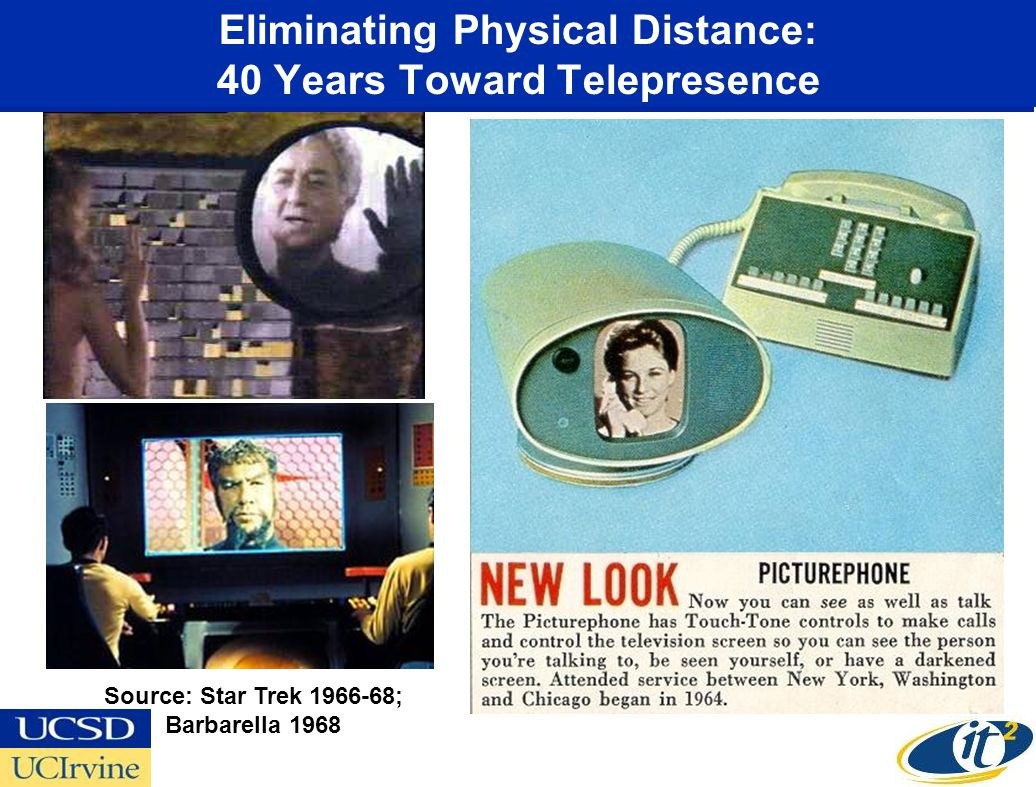 Eliminating Physical Distance: 40 Years Toward Telepresence Source: Star Trek 1966-68; Barbarella 1968