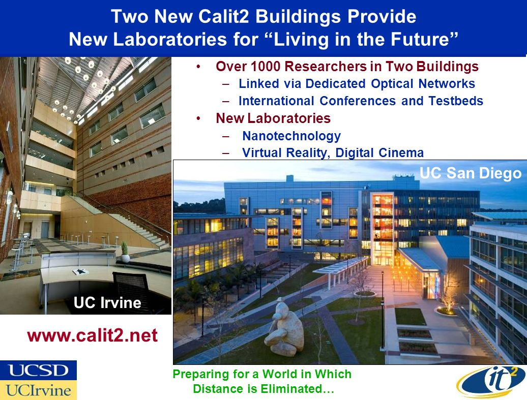 Two New Calit2 Buildings Provide New Laboratories for Living in the Future Over 1000 Researchers in Two Buildings –Linked via Dedicated Optical Networks –International Conferences and Testbeds New Laboratories – Nanotechnology – Virtual Reality, Digital Cinema UC Irvine   Preparing for a World in Which Distance is Eliminated… UC San Diego