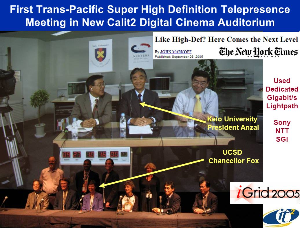 First Trans-Pacific Super High Definition Telepresence Meeting in New Calit2 Digital Cinema Auditorium Keio University President Anzai UCSD Chancellor Fox Used Dedicated Gigabit/s Lightpath Sony NTT SGI