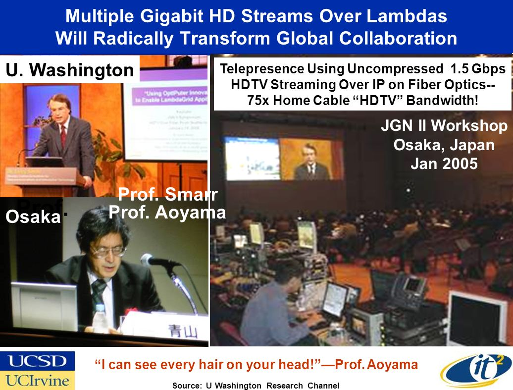 Multiple Gigabit HD Streams Over Lambdas Will Radically Transform Global Collaboration U.