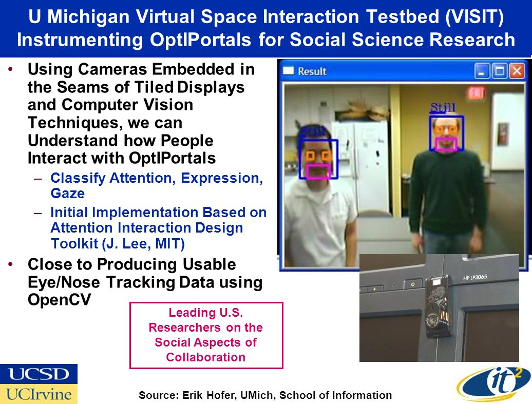 U Michigan Virtual Space Interaction Testbed (VISIT) Instrumenting OptIPortals for Social Science Research Using Cameras Embedded in the Seams of Tiled Displays and Computer Vision Techniques, we can Understand how People Interact with OptIPortals –Classify Attention, Expression, Gaze –Initial Implementation Based on Attention Interaction Design Toolkit (J.