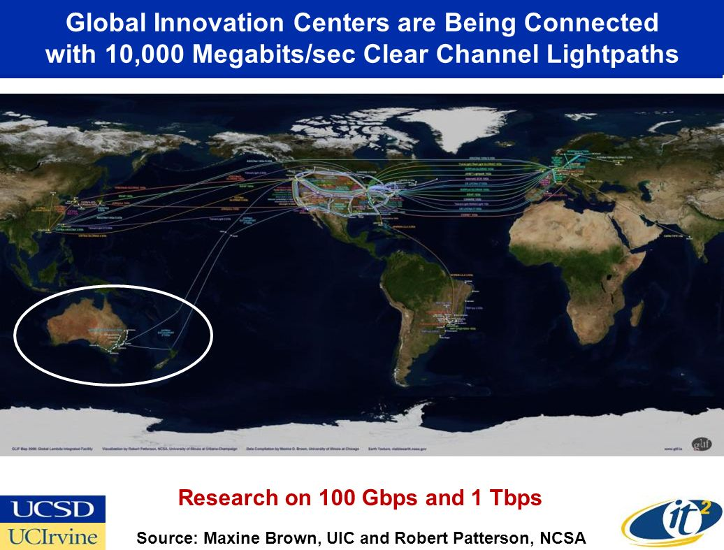 Global Innovation Centers are Being Connected with 10,000 Megabits/sec Clear Channel Lightpaths Source: Maxine Brown, UIC and Robert Patterson, NCSA Research on 100 Gbps and 1 Tbps