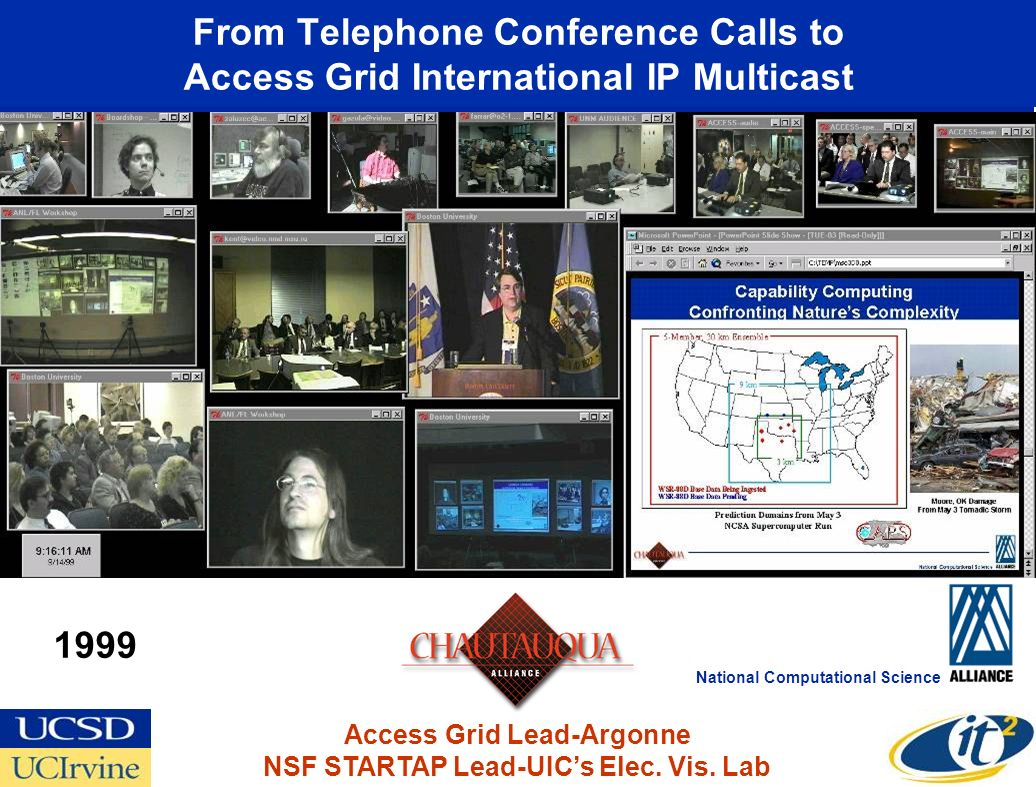 From Telephone Conference Calls to Access Grid International IP Multicast Access Grid Lead-Argonne NSF STARTAP Lead-UICs Elec.