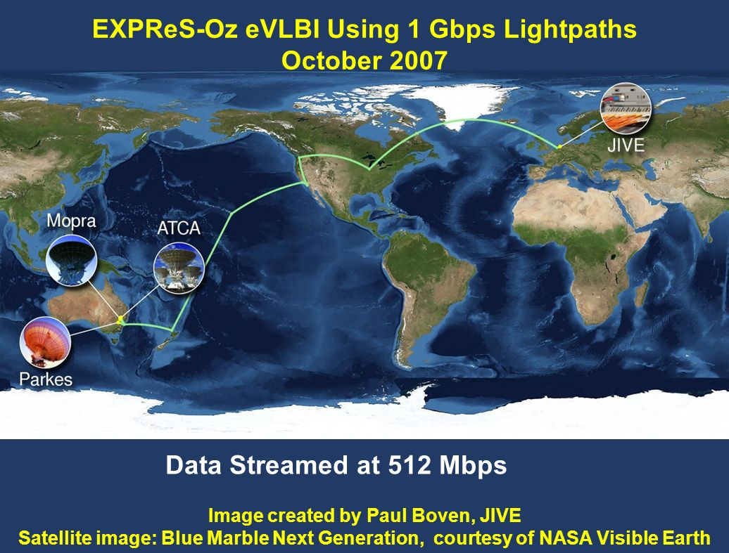 Image Credit: Paul Boven, Image created by Paul Boven, JIVE Satellite image: Blue Marble Next Generation, courtesy of NASA Visible Earth EXPReS-Oz eVLBI Using 1 Gbps Lightpaths October 2007 Data Streamed at 512 Mbps