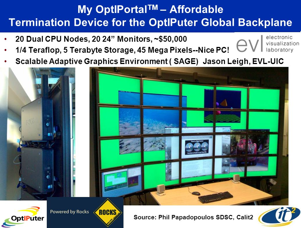 My OptIPortal TM – Affordable Termination Device for the OptIPuter Global Backplane 20 Dual CPU Nodes, 20 24 Monitors, ~$50,000 1/4 Teraflop, 5 Terabyte Storage, 45 Mega Pixels--Nice PC.
