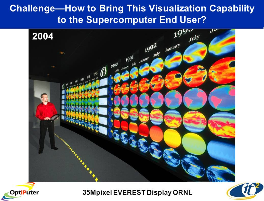 ChallengeHow to Bring This Visualization Capability to the Supercomputer End User.