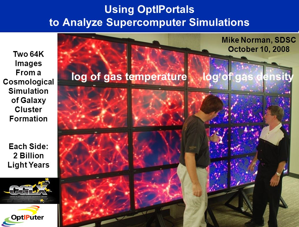 Using OptIPortals to Analyze Supercomputer Simulations Two 64K Images From a Cosmological Simulation of Galaxy Cluster Formation Each Side: 2 Billion Light Years Mike Norman, SDSC October 10, 2008 log of gas temperature log of gas density