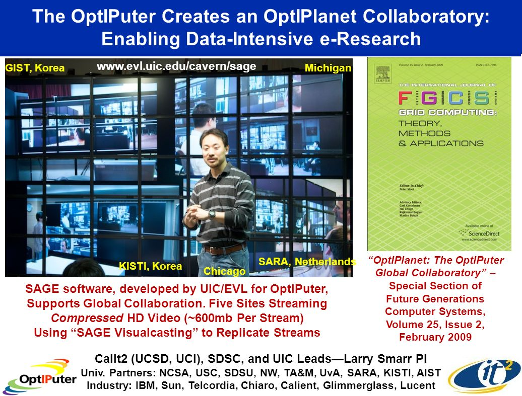 OptIPuter Step II: From User Analysis on PCs to OptIPortals