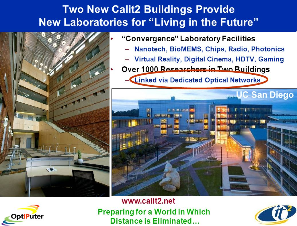 Two New Calit2 Buildings Provide New Laboratories for Living in the Future Convergence Laboratory Facilities –Nanotech, BioMEMS, Chips, Radio, Photonics –Virtual Reality, Digital Cinema, HDTV, Gaming Over 1000 Researchers in Two Buildings –Linked via Dedicated Optical Networks UC San Diego www.calit2.net Preparing for a World in Which Distance is Eliminated…