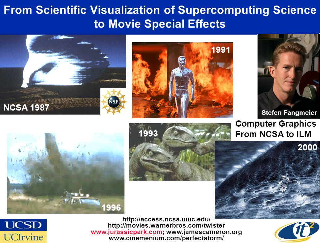 From Scientific Visualization of Supercomputing Science to Movie Special Effects http://access.ncsa.uiuc.edu/ http://movies.warnerbros.com/twister www.jurassicpark.comwww.jurassicpark.com; www.jamescameron.org www.cinemenium.com/perfectstorm/ NCSA 1987 1993 1996 2000 Computer Graphics From NCSA to ILM 1991 Stefen Fangmeier