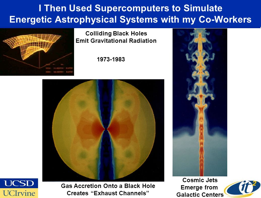 I Then Used Supercomputers to Simulate Energetic Astrophysical Systems with my Co-Workers Colliding Black Holes Emit Gravitational Radiation Gas Accretion Onto a Black Hole Creates Exhaust Channels Cosmic Jets Emerge from Galactic Centers