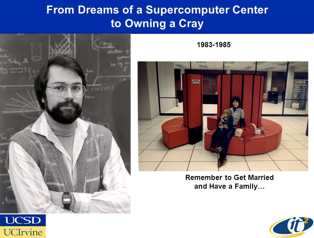 From Dreams of a Supercomputer Center to Owning a Cray Remember to Get Married and Have a Family…