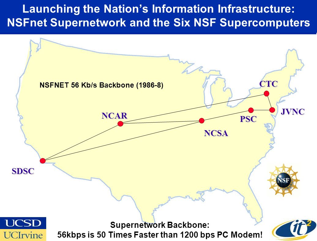 The NSFnet was Commercialized in 1995 Leading to Todays Internet Visualization by NCSAs Donna Cox and Robert Patterson Traffic on 45 Mbps Backbone December 1994