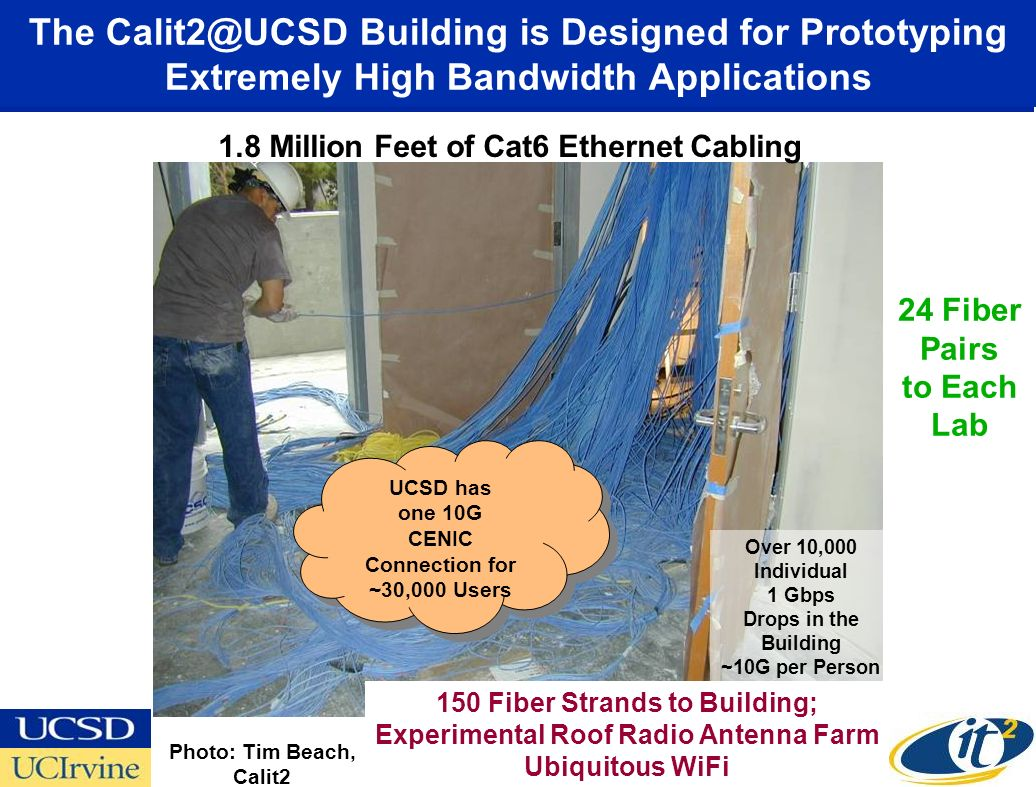 The Building is Designed for Prototyping Extremely High Bandwidth Applications 1.8 Million Feet of Cat6 Ethernet Cabling 150 Fiber Strands to Building; Experimental Roof Radio Antenna Farm Ubiquitous WiFi Photo: Tim Beach, Calit2 Over 10,000 Individual 1 Gbps Drops in the Building ~10G per Person UCSD has one 10G CENIC Connection for ~30,000 Users UCSD has one 10G CENIC Connection for ~30,000 Users 24 Fiber Pairs to Each Lab