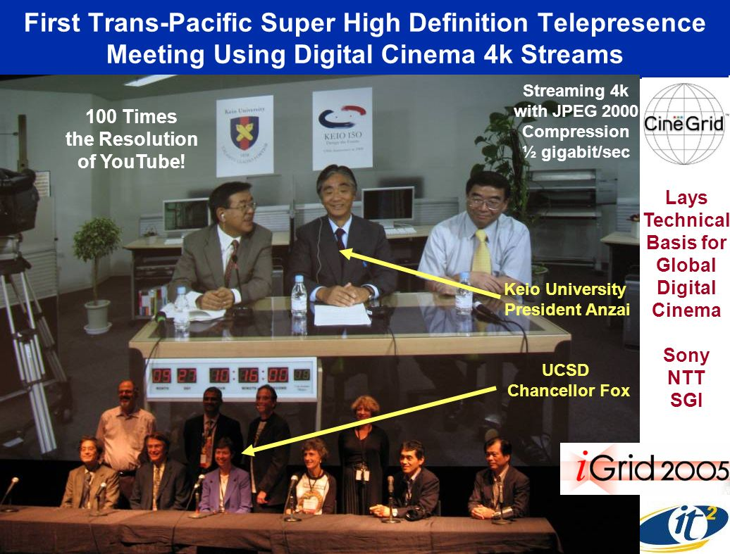 First Trans-Pacific Super High Definition Telepresence Meeting Using Digital Cinema 4k Streams Keio University President Anzai UCSD Chancellor Fox Lays Technical Basis for Global Digital Cinema Sony NTT SGI Streaming 4k with JPEG 2000 Compression ½ gigabit/sec 100 Times the Resolution of YouTube!