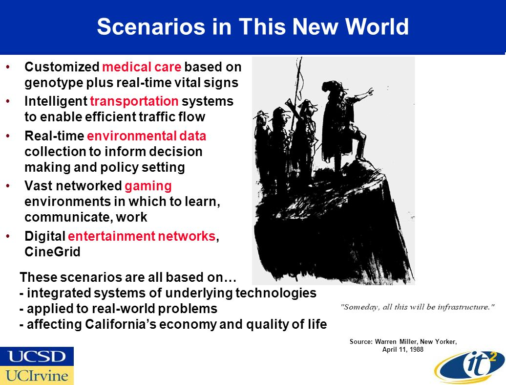 Scenarios in This New World Customized medical care based on genotype plus real-time vital signs Intelligent transportation systems to enable efficient traffic flow Real-time environmental data collection to inform decision making and policy setting Vast networked gaming environments in which to learn, communicate, work Digital entertainment networks, CineGrid These scenarios are all based on… - integrated systems of underlying technologies - applied to real-world problems - affecting Californias economy and quality of life Source: Warren Miller, New Yorker, April 11, 1988