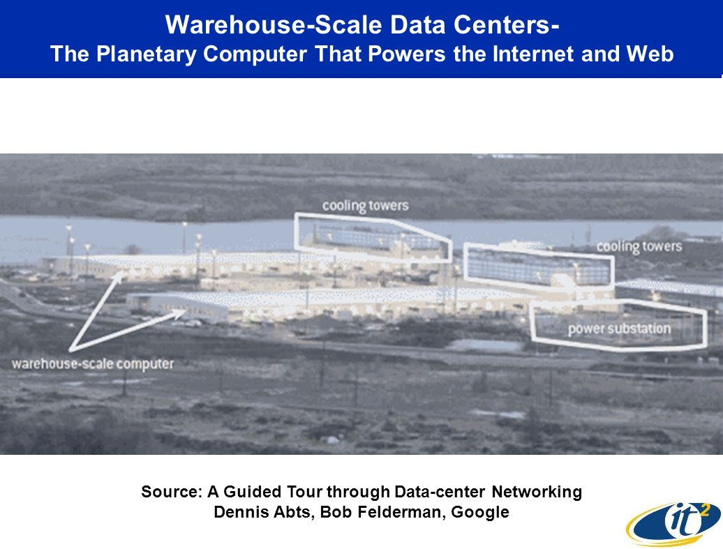 Warehouse-Scale Data Centers- The Planetary Computer That Powers the Internet and Web Source: A Guided Tour through Data-center Networking Dennis Abts, Bob Felderman, Google