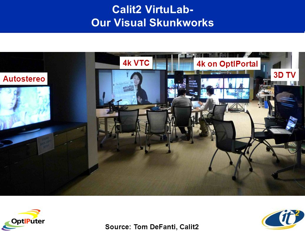 Calit2 VirtuLab- Our Visual Skunkworks Autostereo 4k VTC 3D TV 4k on OptIPortal Source: Tom DeFanti, Calit2