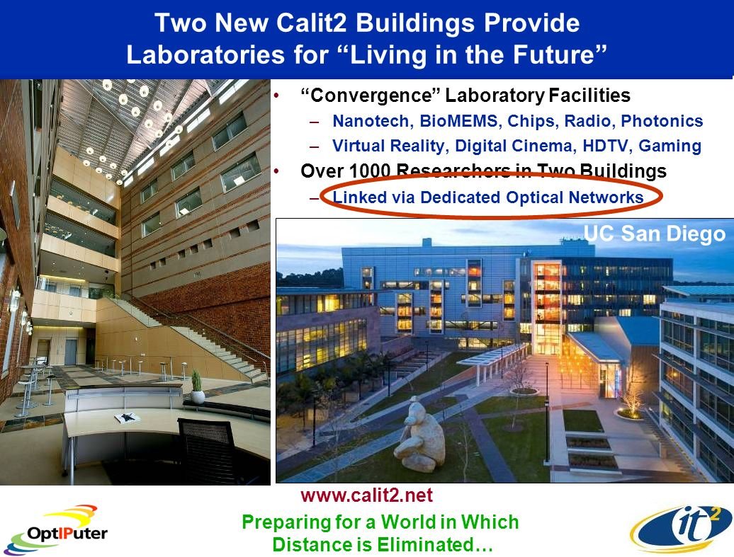 Two New Calit2 Buildings Provide Laboratories for Living in the Future Convergence Laboratory Facilities –Nanotech, BioMEMS, Chips, Radio, Photonics –Virtual Reality, Digital Cinema, HDTV, Gaming Over 1000 Researchers in Two Buildings –Linked via Dedicated Optical Networks UC San Diego www.calit2.net Preparing for a World in Which Distance is Eliminated…