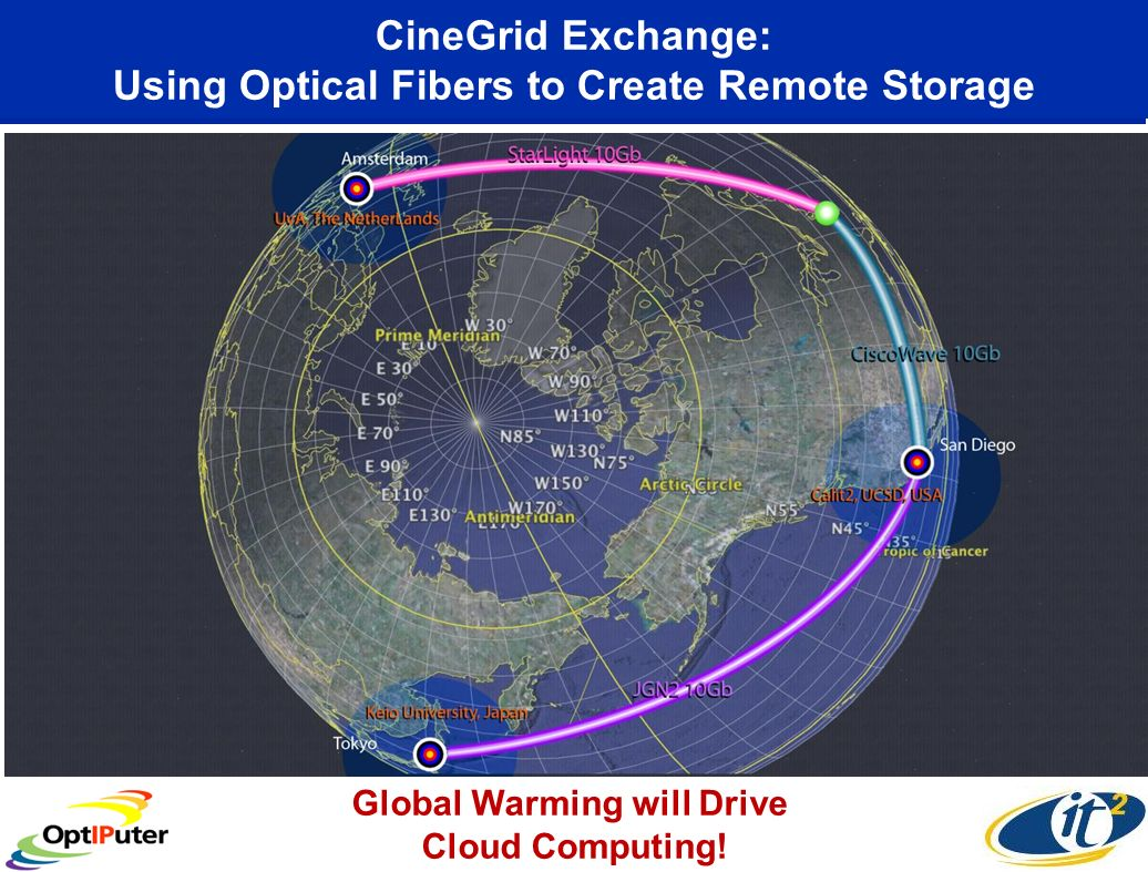 CineGrid Exchange: Using Optical Fibers to Create Remote Storage Global Warming will Drive Cloud Computing!