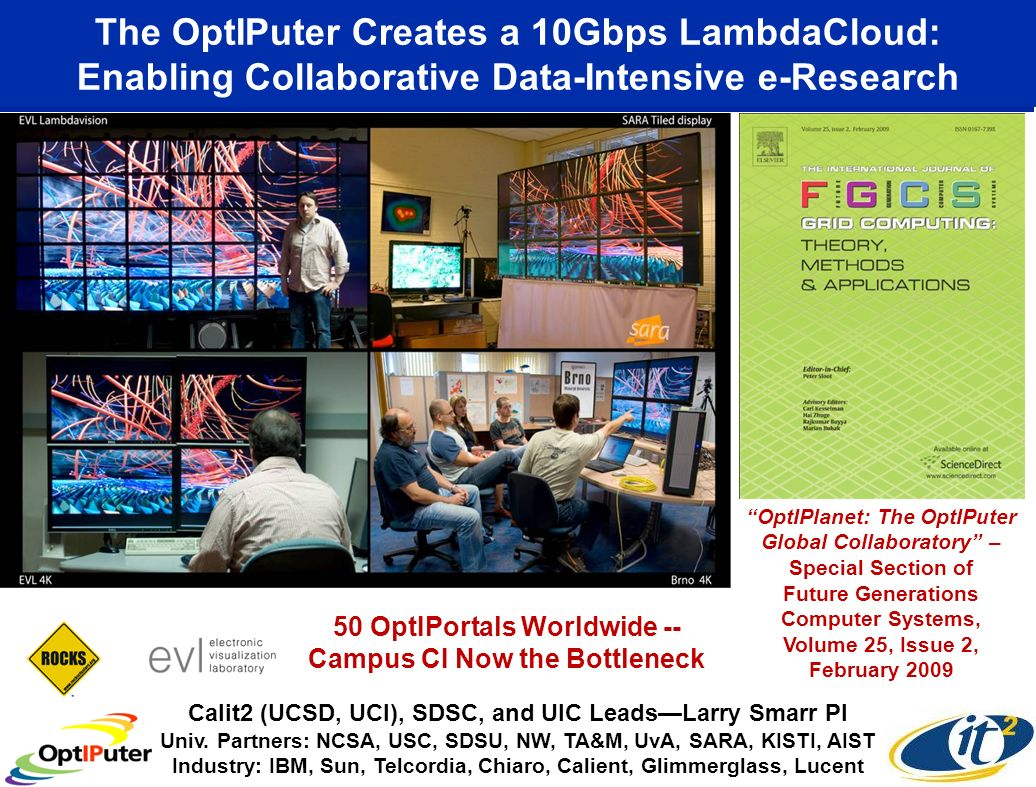 Academic Research OptIPlatform Cyberinfrastructure: A 10Gbps Lightpath Cloud National LambdaRail Campus Optical Switch Data Repositories & Clusters HPC HD/4k Video Images HD/4k Video Cams End User OptIPortal 10G Lightpath HD/4k Telepresence Instruments