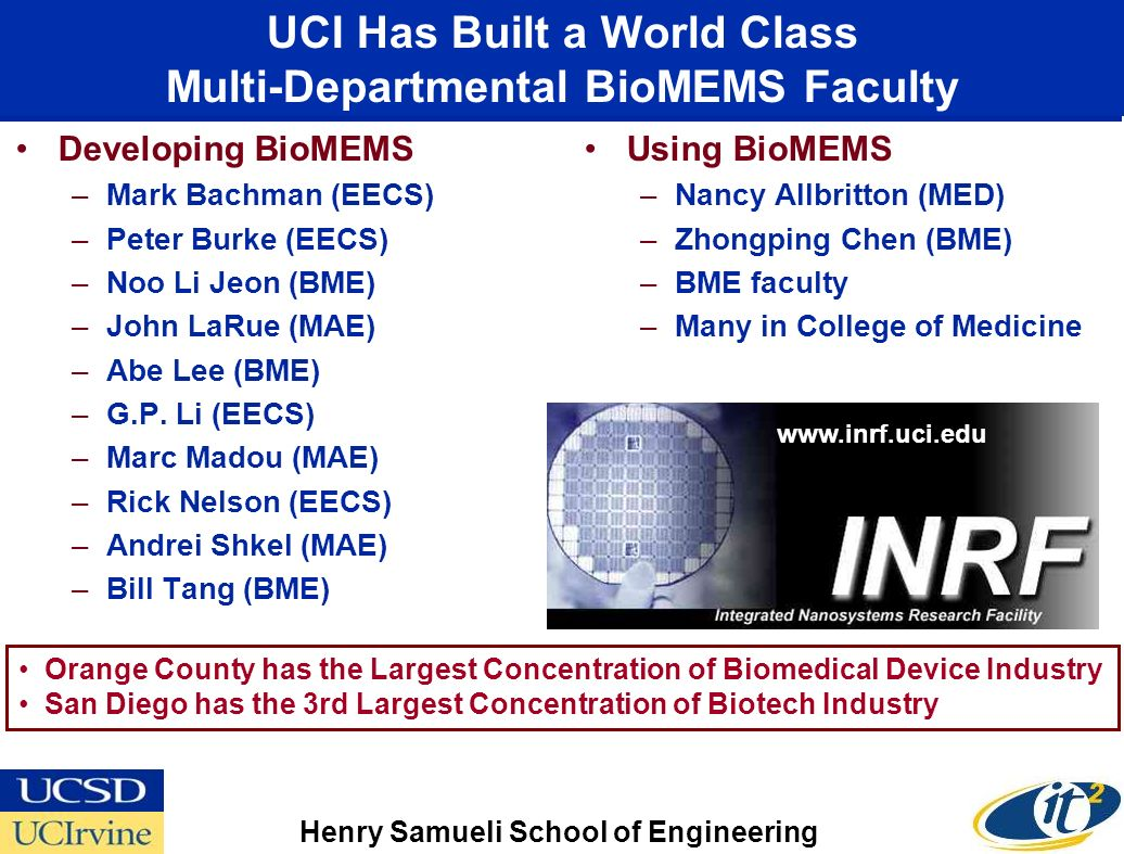 UCI Has Built a World Class Multi-Departmental BioMEMS Faculty Developing BioMEMS –Mark Bachman (EECS) –Peter Burke (EECS) –Noo Li Jeon (BME) –John LaRue (MAE) –Abe Lee (BME) –G.P.