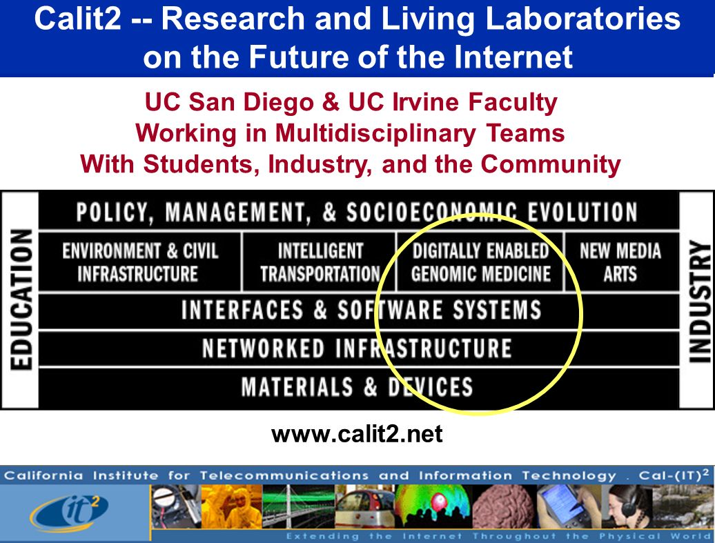 Calit2 -- Research and Living Laboratories on the Future of the Internet www.calit2.net UC San Diego & UC Irvine Faculty Working in Multidisciplinary Teams With Students, Industry, and the Community