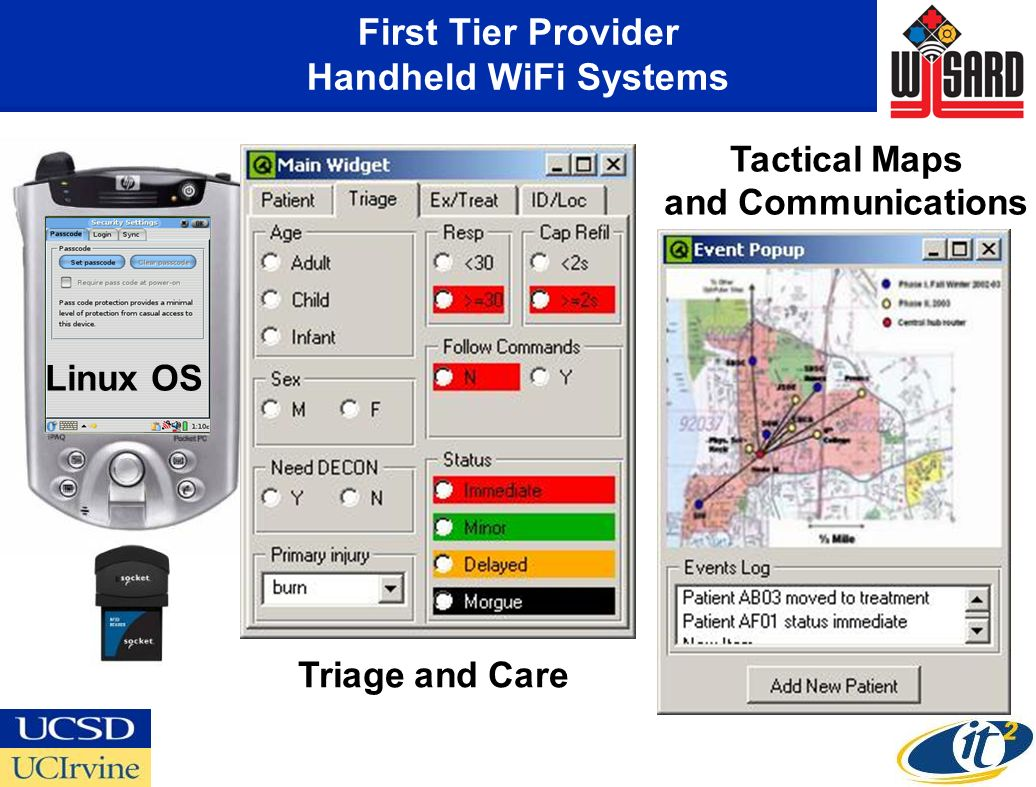 First Tier Provider Handheld WiFi Systems Tactical Maps and Communications Triage and Care Linux OS