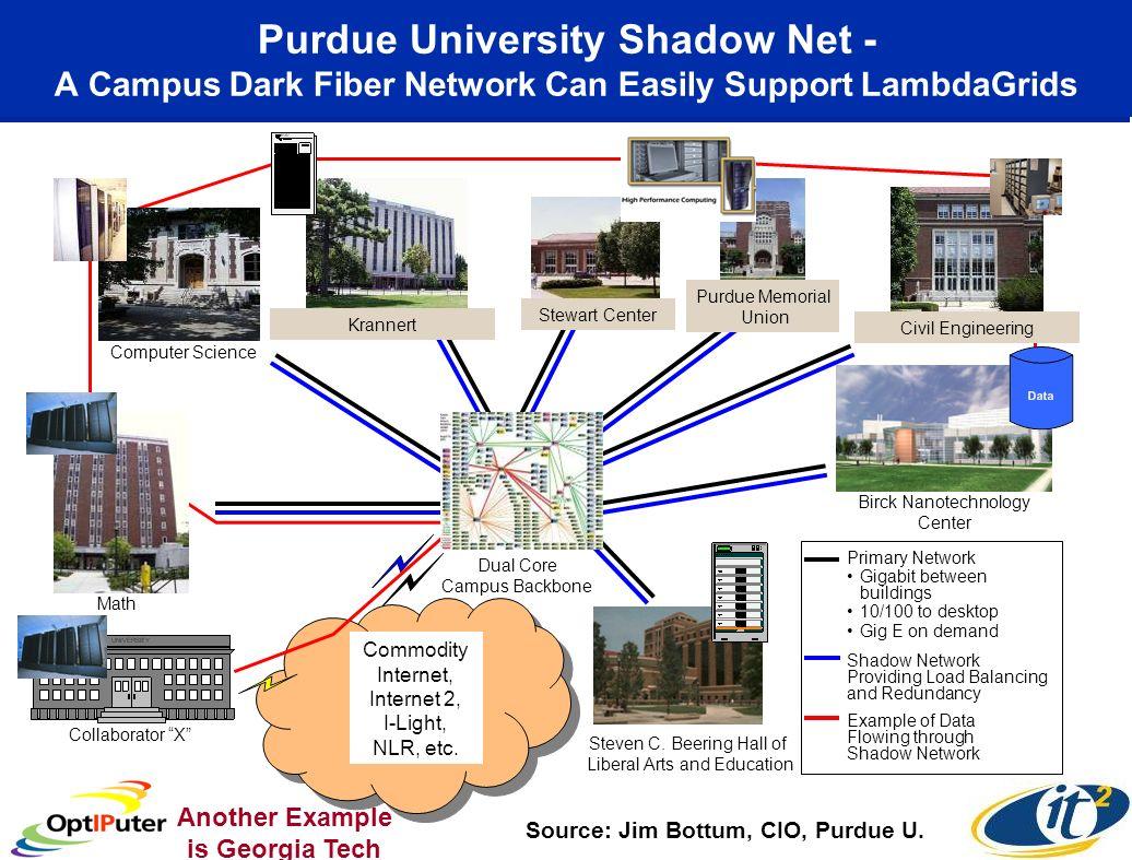 Purdue University Shadow Net - A Campus Dark Fiber Network Can Easily Support LambdaGrids Krannert Steven C.