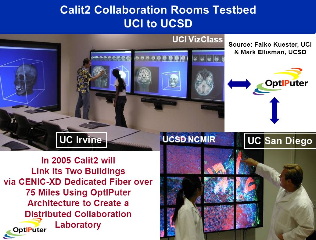 Calit2 Collaboration Rooms Testbed UCI to UCSD In 2005 Calit2 will Link Its Two Buildings via CENIC-XD Dedicated Fiber over 75 Miles Using OptIPuter Architecture to Create a Distributed Collaboration Laboratory UC Irvine UC San Diego UCI VizClass UCSD NCMIR Source: Falko Kuester, UCI & Mark Ellisman, UCSD
