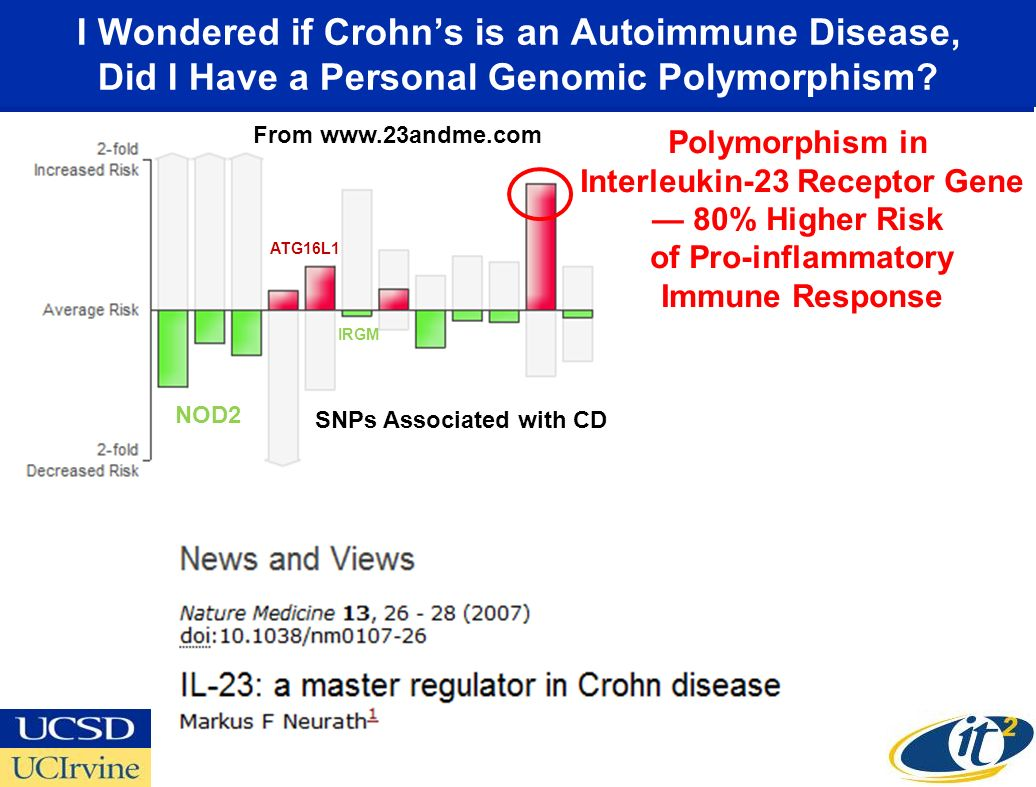 I Wondered if Crohns is an Autoimmune Disease, Did I Have a Personal Genomic Polymorphism.