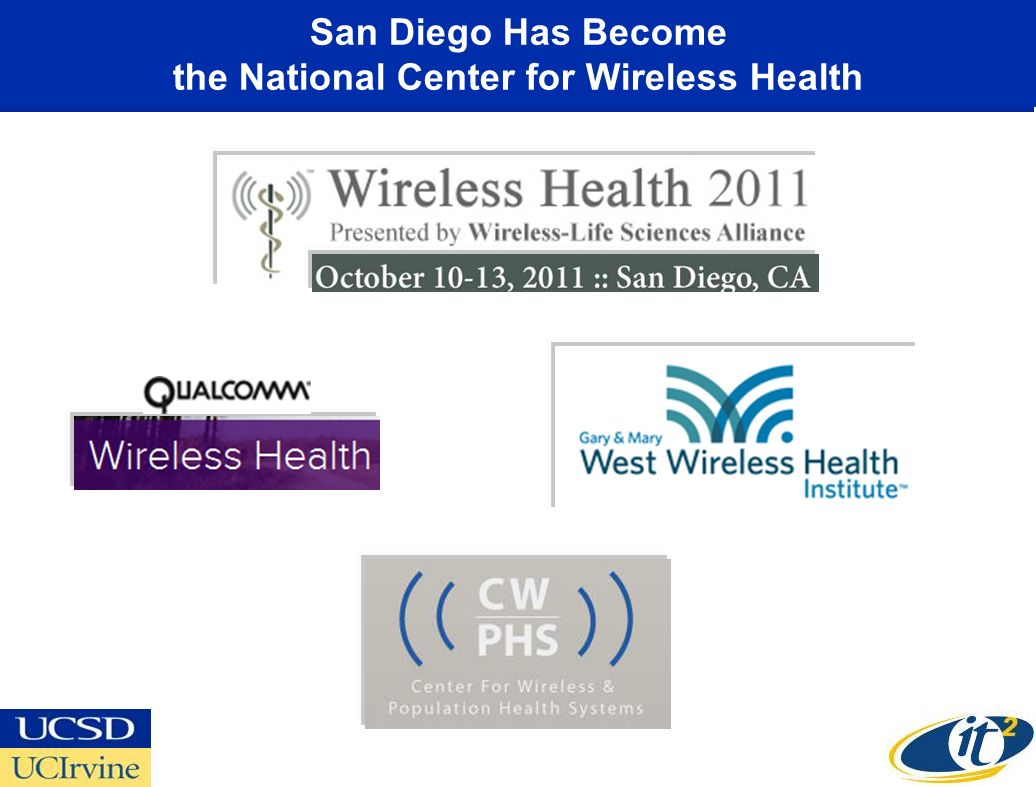 San Diego Has Become the National Center for Wireless Health