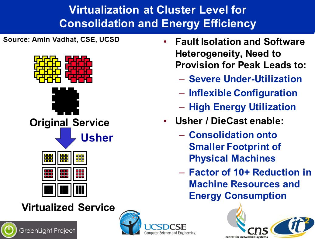 Virtualization at Cluster Level for Consolidation and Energy Efficiency Fault Isolation and Software Heterogeneity, Need to Provision for Peak Leads to: –Severe Under-Utilization –Inflexible Configuration –High Energy Utilization Usher / DieCast enable: –Consolidation onto Smaller Footprint of Physical Machines –Factor of 10+ Reduction in Machine Resources and Energy Consumption Original Service Virtualized Service Source: Amin Vadhat, CSE, UCSD Usher