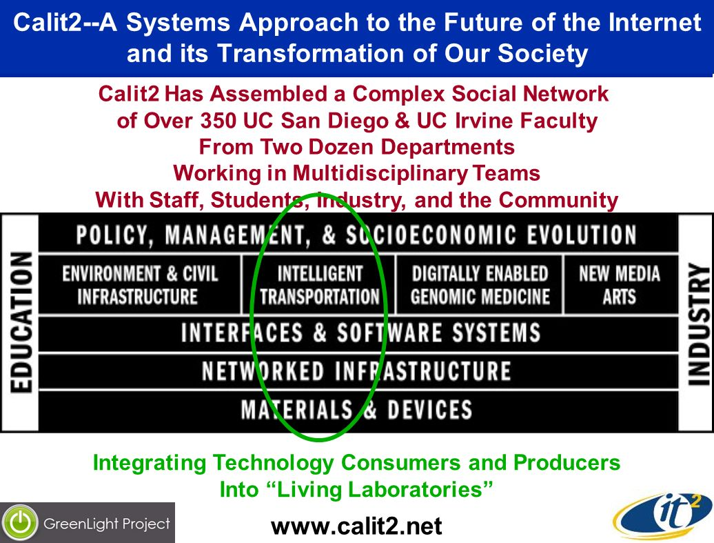 Calit2--A Systems Approach to the Future of the Internet and its Transformation of Our Society www.calit2.net Calit2 Has Assembled a Complex Social Network of Over 350 UC San Diego & UC Irvine Faculty From Two Dozen Departments Working in Multidisciplinary Teams With Staff, Students, Industry, and the Community Integrating Technology Consumers and Producers Into Living Laboratories